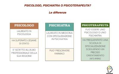 Differenza psicologo, psichiatra e psicoterapeuta